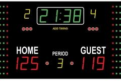 Score-boards